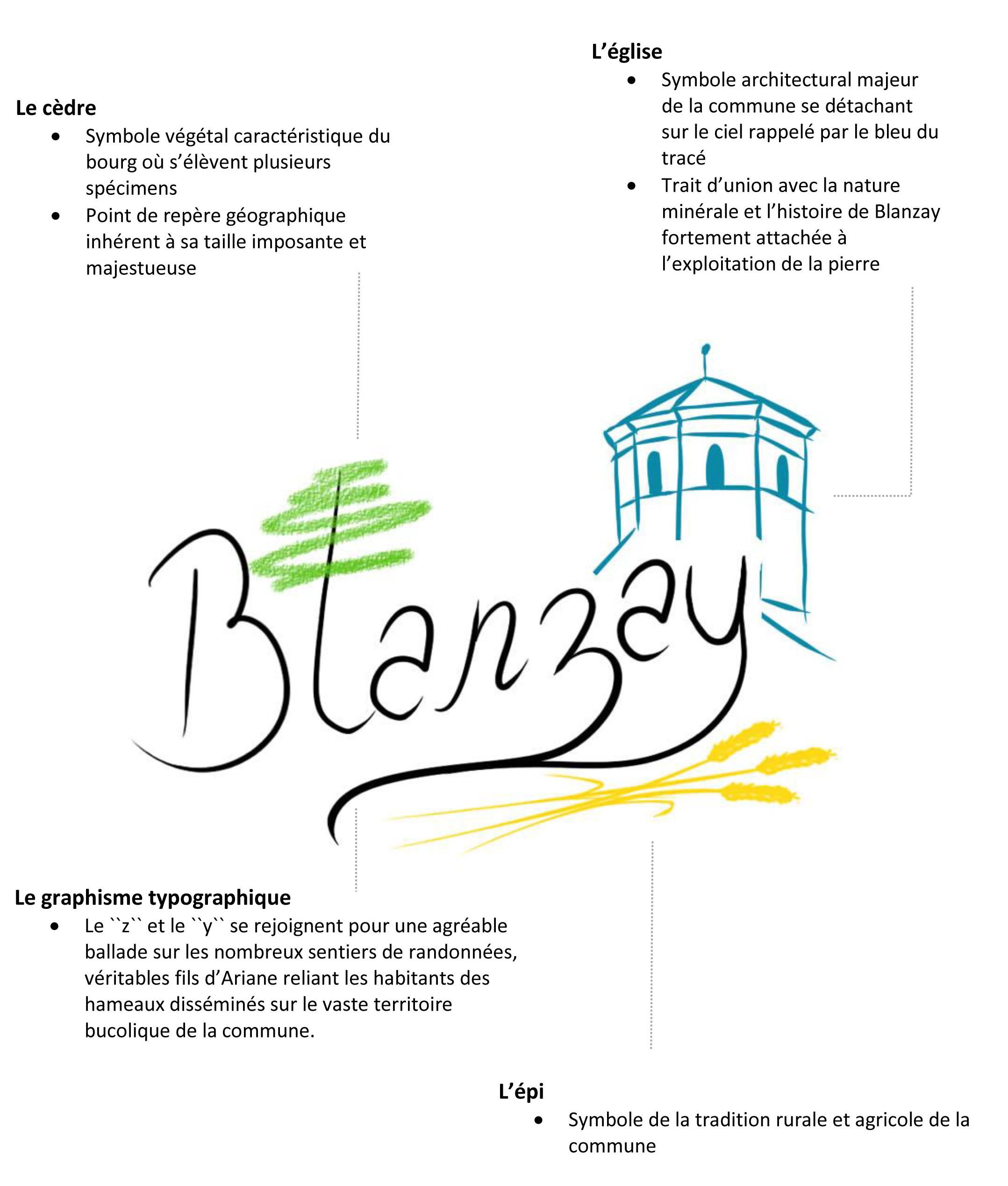 LOGO 2 INTERPRETATION copie